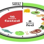 3 Tips for Keto and Intermittent Fasting Success
